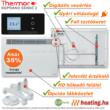 Az ErP ready Thermor Soprano Sense HD elektromos fűtőpanel részei.