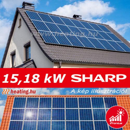 15,18 kW-os napelem rendszer 650 000 Ft/év várható hozammal.